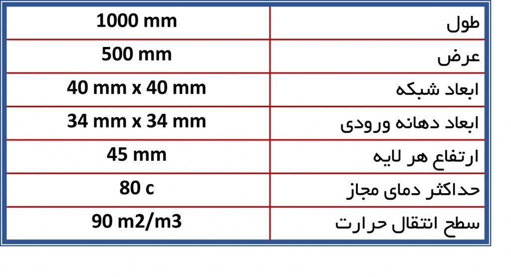 جدول پکینگ 7034 تنام سپاهان